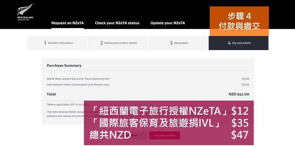紐西蘭簽證 與 NZeTA