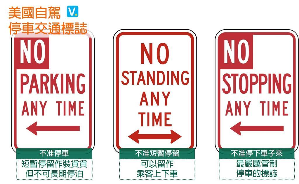 美國停車交通標誌