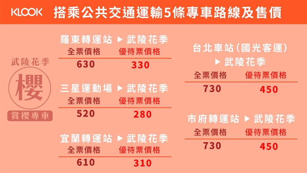 專車路線及售價
