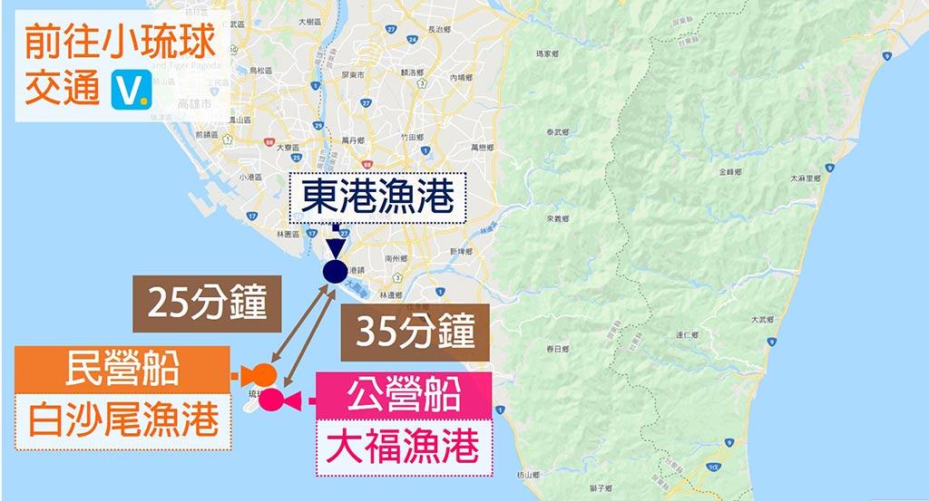 小琉球-交通