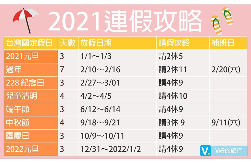 2021行事曆 連假日期節日攻略 國定放假旅遊看這篇