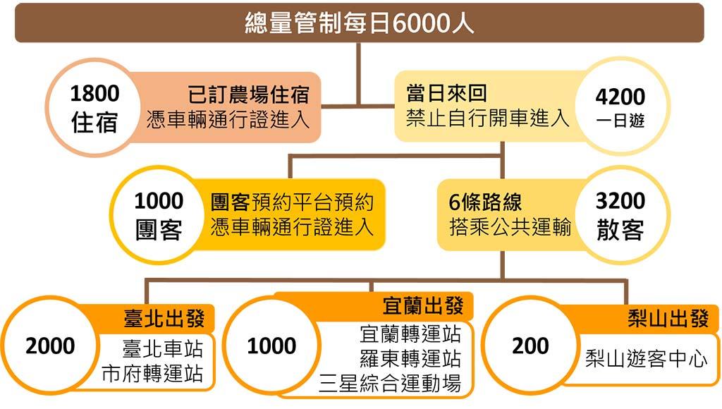 2021-武陵-交通管制